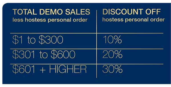 demo_sales_grid